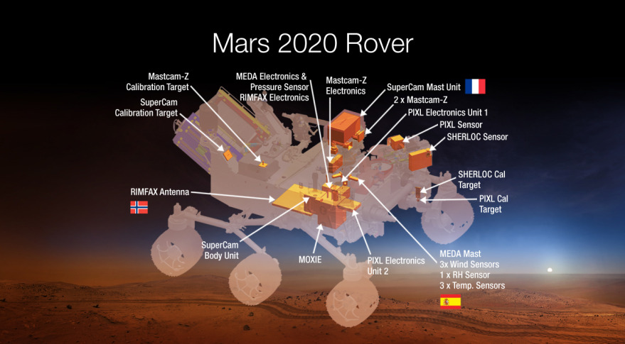 The image shows where the Mars 2020 rover's seven science instruments will be located. Credit: NASA