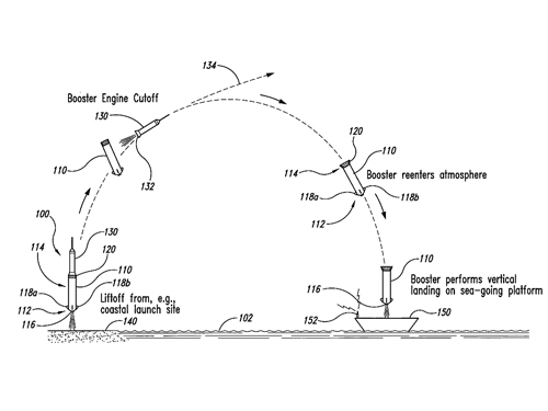 The system Blue Origin received a patent for calls for launching a multistage rocket and, after first-stage separation, steering the detached core down to a floating platform for a tail-first powered landing. Credit: USPTO