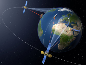 Artist concept of the European Data Relay System.