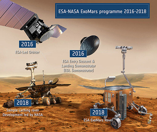 ExoMars 14 marzo 2016 - from spacenews.com