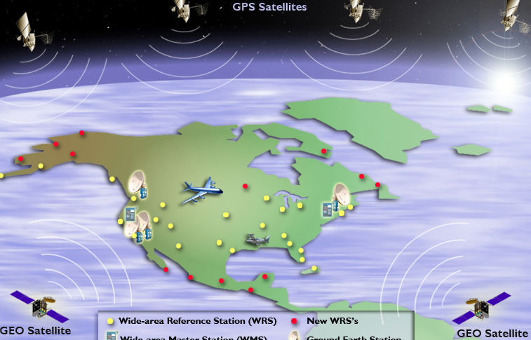 raytheon and the faa in september 2012 signed a contract under which raytheon would be responsible for finding satellite hosts for two waas payloads