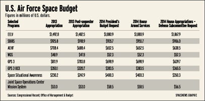 air_force_budget_6.17.13.jpg
