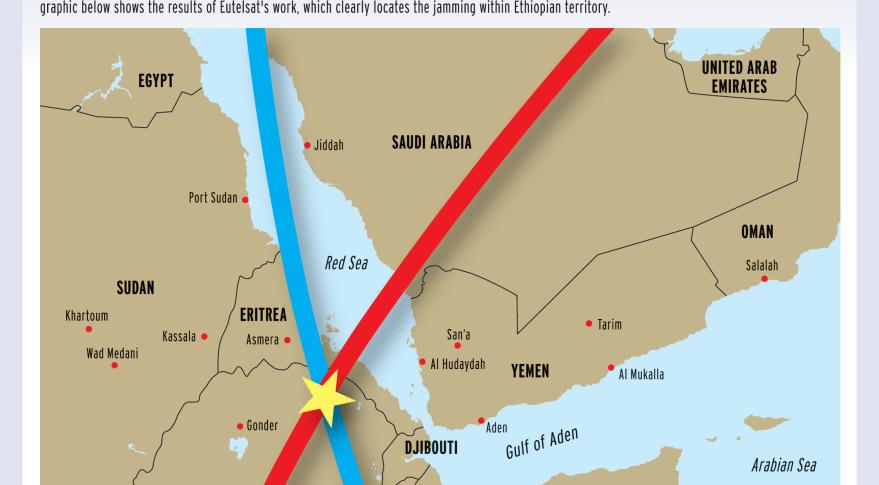 Eutelsat Blames Ethiopia as Jamming Incidents Triple - SpaceNews com