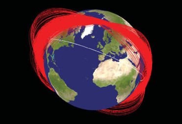 Known orbit planes of Fengyun-1C debris one month after impacted the Chinese ASAT (orbits exaggerated for visibility). Credit:  NASA