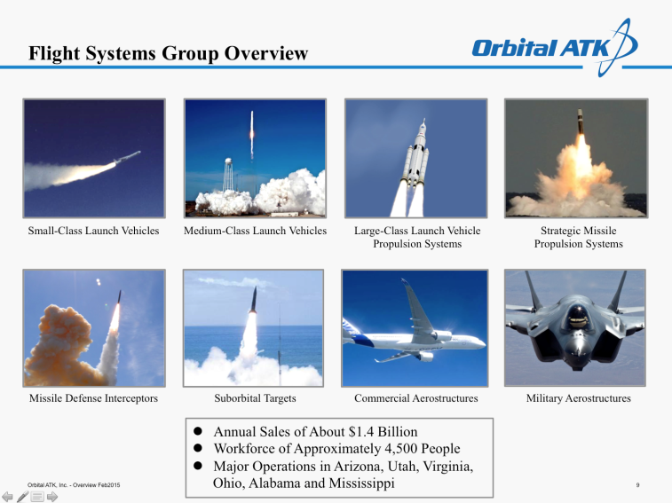 Orbital ATK_Flight Systems Group Overview