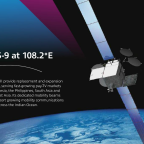 Image from an SES-9 fact sheet.