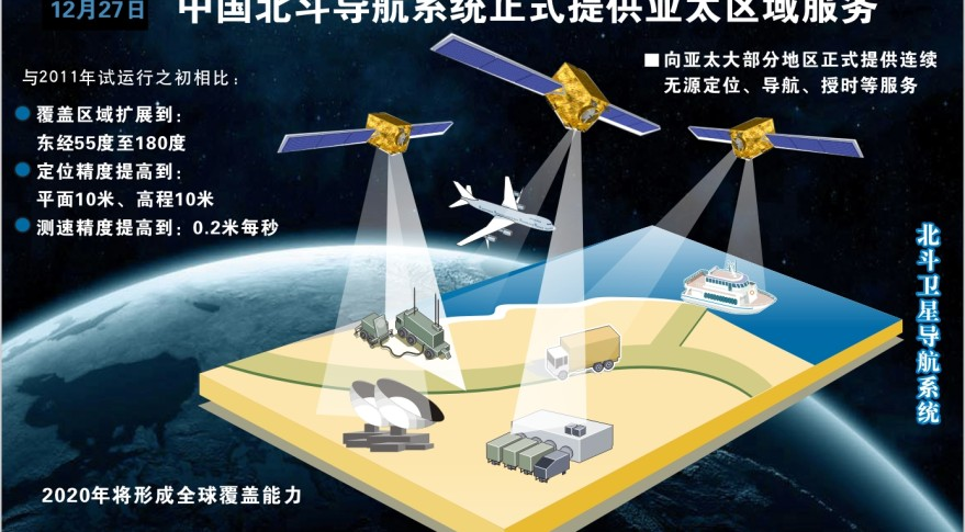 Chen Zhi, deputy chief designer of the China Aerospace Science and Industry Corp., told a Paris audience Feb. 5 that China's early deployment of satellite navigation terminals for precision agriculture already feature multimode GPS-BeiDou receivers. Credit: beidou.gov.cn