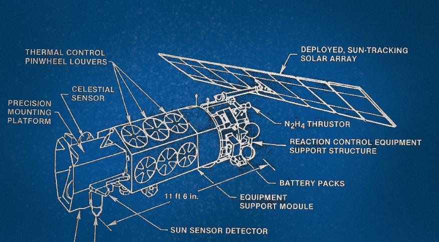 A rendering of a DMSP Block 5D weather satellite. Credit: USAF/SpaceNews
