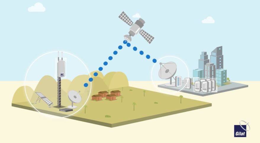 Gilat info graphic depicting cellular services for remote areas with its small cell over satellite backhaul solution.