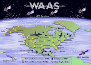 WAAS graphic