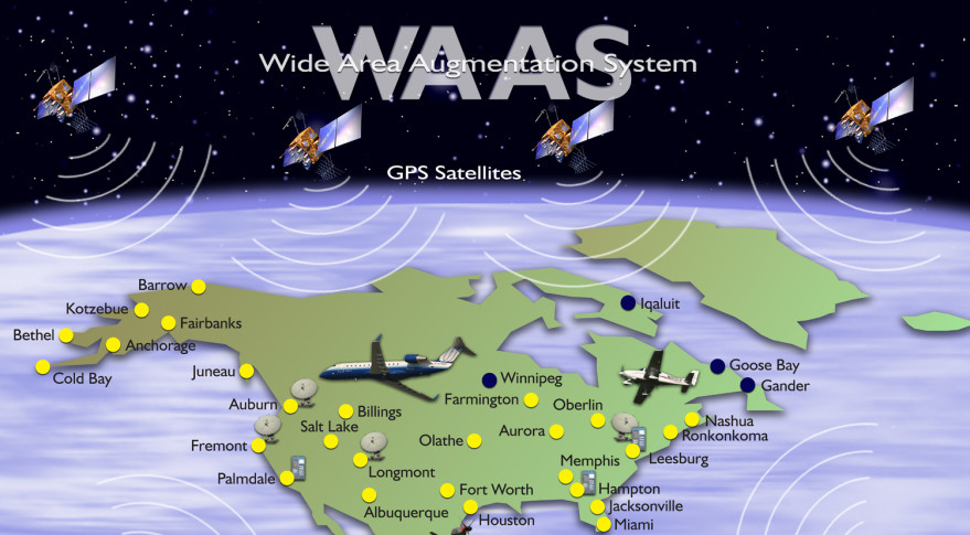 faa graphic detailing the wide area augmentation system used to make gps signals more accurate for aircraft credit faa