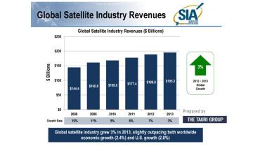 industry-revenue1