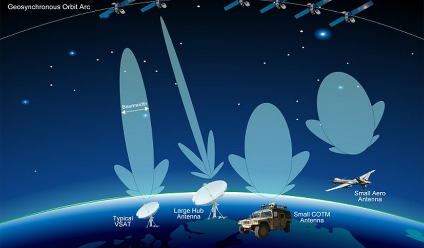 Graphic showing varieties of satellite interference.