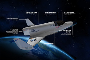A breakdown of XCOR's Lynx spaceplane. Credit: XCOR