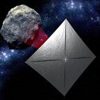 Artist's concept of NEA Scout, one of the two confirmed solar-sailing cubesats to be launched by SLS in 2018. Credit: NASA