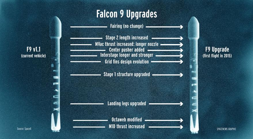 falcon 9 v1.1 ses - photo #35