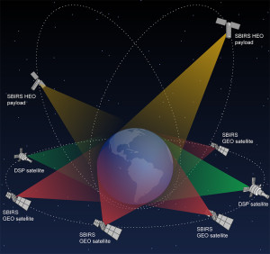 Constellation of Defense Support Program satellites; geosynchronous-orbiting SBIRS satellites; and SBIRS sensors hosted aboard classified satellites in highly elliptical orbit. Credit: Lockheed Martin artist's concept