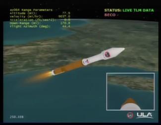 Atlas telemetry