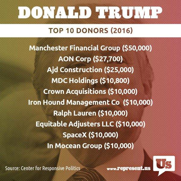 Donald Trump Top Donors