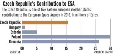 SpaceNews graphic