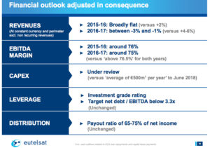 Eutelsat_outlook