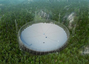 The Five-hundred-meter Aperture Spherical Telescope (FAST) is an Aricibo-type telescope. It is funded by the National Development and Reform Commission (NDRC) and managed by the National Astronomical observatories (NAOC) of Chinese Academy of Sciences (CAS), with the government of Guizhou province as a cooperation partner. Credit: fast.bao.ac.cn