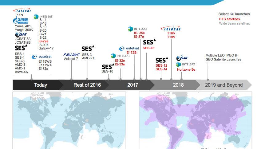 Gogo: North American market will be awash in Ku-band in 2020 - SpaceNews com