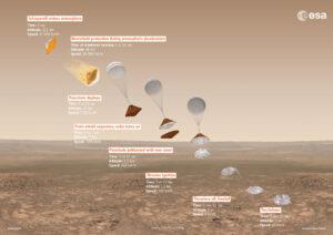 exomars-lander-sequence