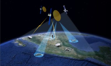 mexsat-system