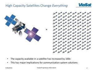 viasat-vs-conventional-sats