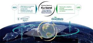 Intelsat OneWeb Graphic