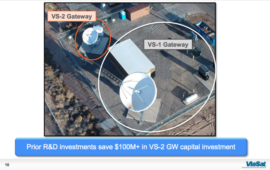 ViaSat plans massive ground network of smaller gateways for ViaSat-2 and ViaSat-3 satellites