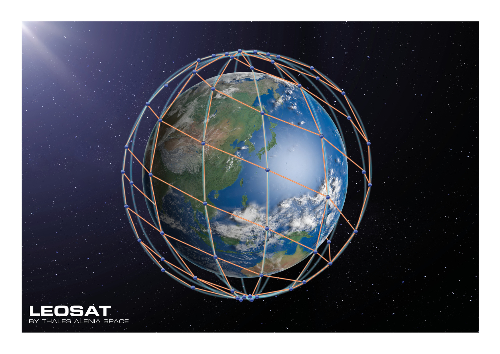 LeoSat Constellation Thales