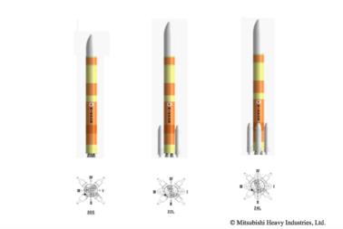 MHI H3 Configurations