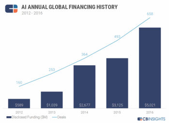 ai annual global financing history_CMYK300 copy