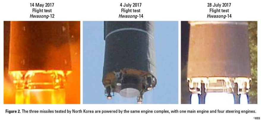 "A graphic included in IISS's Aug. 14 report, ""The secret to North Korea's ICBM success."" shows that all three missiles North Korea recently tested were ""powered by the same engine complex, with one main engine and four steering engines."" Credit: IISS"