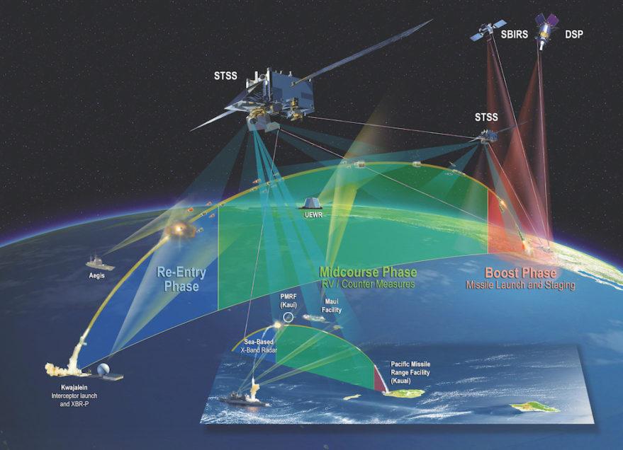 Northrop Grumman illustration of STSS Demonstrator satellites helping to destroy incoming long-range warheads
