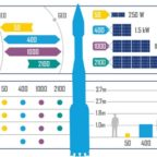 lockheed martin satellite family
