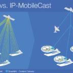img_multicast