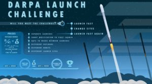 darpa announces responsive launch prize competition