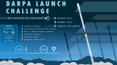 DARPA Launch Challenge