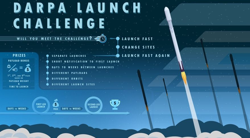 DARPA announces responsive launch prize competition - SpaceNews com