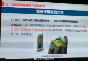 A photo of a slide presented by Long Lehao of CALT at the China International Commercial Space Symposium in Harbin on April 24, showing a section of the planned Long March 8. Credit: Sina Weibo/Spaceflightfans