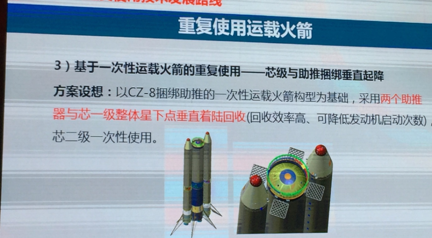 http://spacenews.com/wp-content/uploads/2018/04/China-resuable-powerpoint-879x485.png
