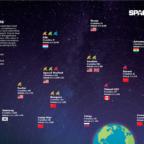 SpaceNews Constellation Graphic