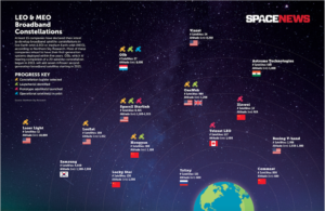SpaceNews Constellation Graphic