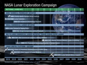 nasa exploration campaign opens new opportunities for science