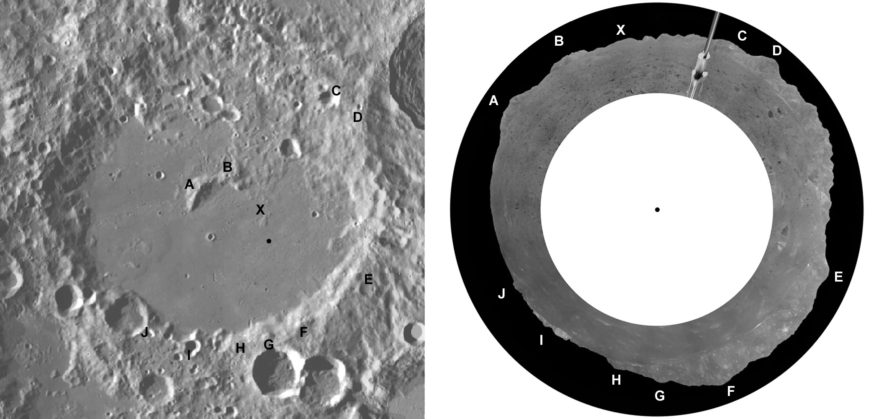 Von Kármán crater (left) and azimuth panorama indicating matching edge and horizon features. Credit: Phil Stooke