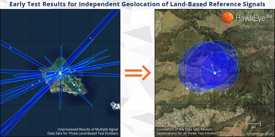 This image shows early test results for Hawkeye 360's independent geolocation of land-based reference signals. Displays of unprocessed results of multiple signal datasets are on the left. Correlated data revealing the geolocation of all three test emitters are on the right. Credit: HawkEye 360