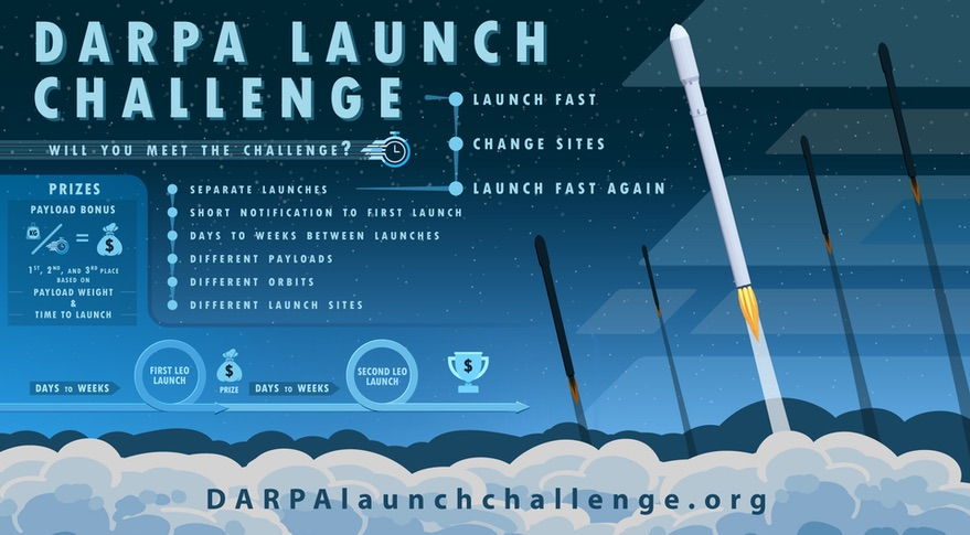 Three companies selected for DARPA Launch Challenge - SpaceNews com